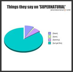 """Supernatural,what about """"Cas""""?"""
