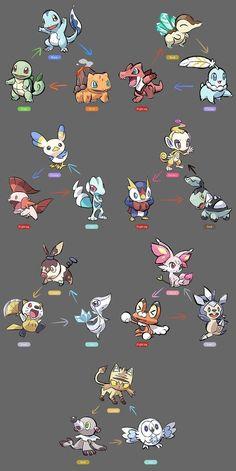 Mega Gardevoir & Mega Lopunny by redmming | Pokémon | Know Your Meme