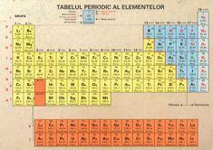 Anul Internaţional al Tabelului Periodic al Elementelor Things To Know, Periodic Table, Diagram, Symbols, Blog, Diy Interior, Vegan Sweets, Nursing, Study