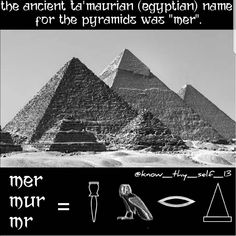 Egyptian Names, Ancient Egypt, Continents, Mystic, Africa, History, Flow, Universe, Queen