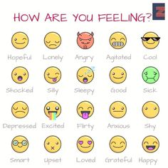 Emotions - How are you feeling?