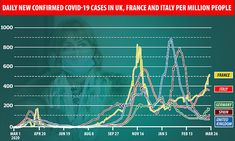 Covid cases surge in Europe as France extends lockdown French Government, Health Ministry, Across The Border, French President, Intensive Care Unit, Mean People, The Day Will Come, Public Health, Health Problems