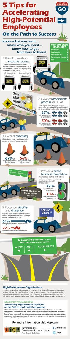 Business and management infographic & data visualisation 5 Tips for Accelerating High-Potential Employees Infographic Description Free Infographic, Love My Job, Business Management, Data Visualization, Number One, How To Know, Assessment, Leadership, Psychology