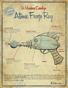 Ray gun -- I need one of these.