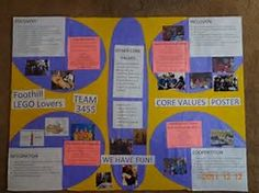 Image result for lego league core values poster