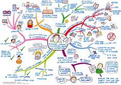 Comment garder le contrôle malgré les distractions  www.tdah.be