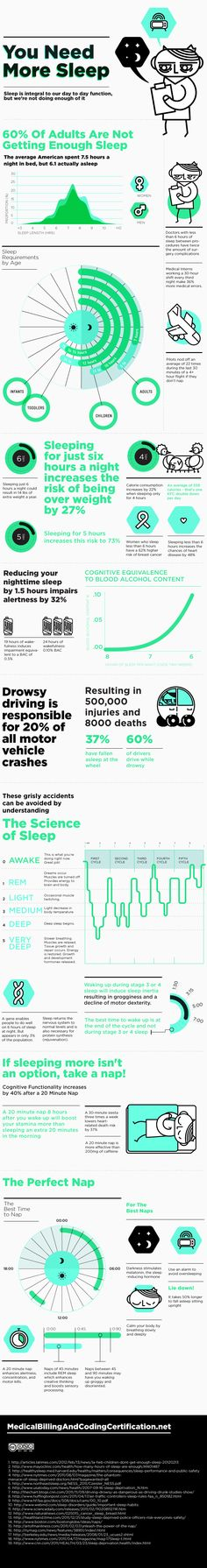 Infographic - how much sleep do you need?