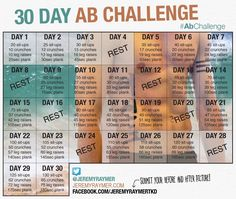 30 Day Challenges can be a great way to organise your training, keep you motivated and build up any weak points that you may have. While a more standard, weekly resistance routine is recommended for getting in shape, for something like abs, they can be a