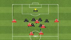 The Coaching Philosophies of Louis Van Gaal - part 1 Thanks to TacticalPad   Enjoy and share https://tacticalpedia.com/training-sessions/the-coaching-philosophies-of-louis-van-gaal-part-1/?utm_campaign=coschedule&utm_source=pinterest&utm_medium=tacticalpedia&utm_content=The%20Coaching%20Philosophies%20of%20Louis%20Van%20Gaal%20-%20part%201