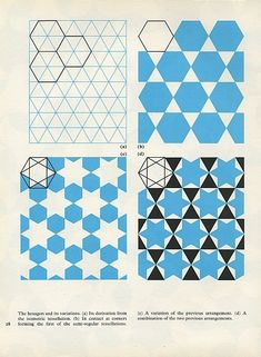 Hexagon - Shapes - Repeating - Geometric - Shapes - How To - Drawing - Creating A Pattern Geometric Shapes Art, Geometric Drawing, Geometric Pattern Design, Hexagon Pattern, Hexagon Shape, Geometric Designs, Abstract Pattern, Pattern Art, Tile Patterns