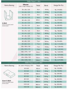 Daftar harga jual 2016 u-ditch beton & ukuran tutup uditch Jakarta,Bogor,Depok,Tangerang,Bekasi,Karawang,Cikarang. Pabrik U Ditch dan Tutup U Ditch Murah