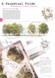 Design Dissertation Portfolio completed during my final year studying Landscape Architecture at Writtle School of Design