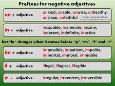 Forum | ________ Learn English | Fluent LandPrefixes for Negative Adjectives | Fluent Land