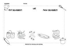 """Proyecto """"Escuela de cocina"""", fichas y otros recursos Classroom, Math Equations, Map, Education, Children, Spanish, Watch, Kids Cooking Activities, Cooking School"""