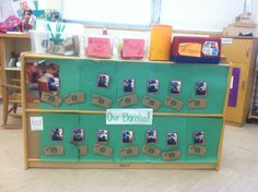 Dramatic Play Area: Hospital Cafeteria with Starbucks! Each student can be featured as a barista and the teacher(s) can be the managers.   This was initially used in our Starbucks Center during the Tools' Restaurant theme.   #ToolsoftheMInd