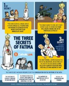Quotes, infographics, memes and more resources for the New Evangelization. Infographic: The three secrets of Our Lady of Fatima Catholic Prayers, Catholic Catechism, Catholic Religious Education, Catholic Doctrine, Catholic Answers, Catholic Religion, Catholic Kids, Roman Catholic, Eucharist