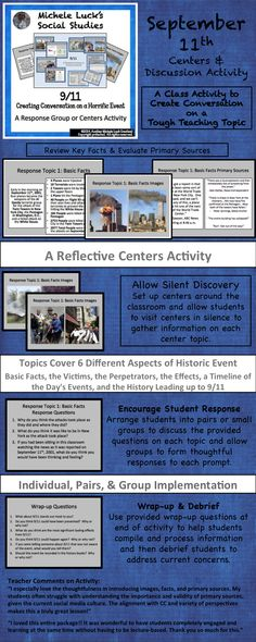 Set up your classroom into 6 Centers or organize your class into 6 Response Groups to investigate the events of 9/11. This 44 page activity set provides resource cards on the topics of the Basic Facts, the Victims, the Perpetrators, the Effects, a Timeline of the Day's Events, and the History Leading up to 9/11. It also includes directions for either activity, student handouts, and wrap-up questions for class review. With either instructional method, your students will...