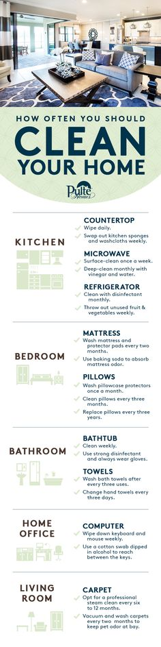 From your bathroom to bedroom, our room-by-room maintenance guide explains how often you should clean your home so you can stick to a neat and tidy schedule. | Pulte Homes
