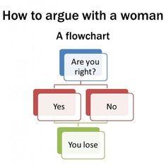 funny woman - Google Search