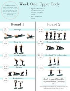 This is the digital version of the Workout Guide. These workouts consist of three resistance workouts per week: Upper body, Lower body, and Core. The only equipment required for each is a set… Daha fazlası Workout Guide, Workout Challenge, Week Workout, Workout Diet, Workout Plans, Workout Fitness, Slim Waist Workout, Fun Workouts, At Home Workouts