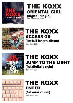 THE KOXX CONTACT