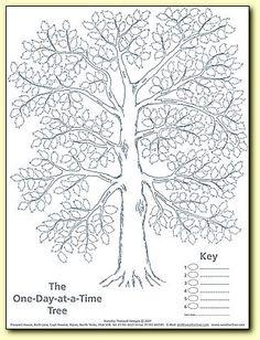 The Weather Tree Tot School, School Classroom, School Fun, First Day Of School, Spring Activities, Science Activities, Science For Kids, Science And Nature, Geography Classroom