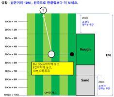 스크린 골프 퍼팅방법 2탄/한클럽보다 더봤습니다 : 네이버 블로그 Golf Lessons