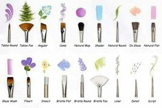 Self-taught Stroke: Different types, shapes and uses of paint brushes Trazo Autodidacta: Diferentes tipos, formas y usos de pinceles de pintura Self-taught Stroke: Different types, shapes and uses of paint brushes Nail Art Brushes, Paint Brushes, Nail Art Tools, Acrylic Brushes, Nail Art Supplies, Acrylic Nails, Painting Tips, Painting Techniques, Watercolor Pencils Techniques