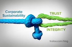 Innovative leaders believe that profitability can be achieved without sacrificing social, environmental and moral considerations Sharing Economy, Integrity, Sustainability, Trust, Blog, Data Integrity, Blogging, Sustainable Development