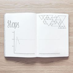Just some bullet journal ideas to help create the ILLUSION OF PRODUCTIVITY.