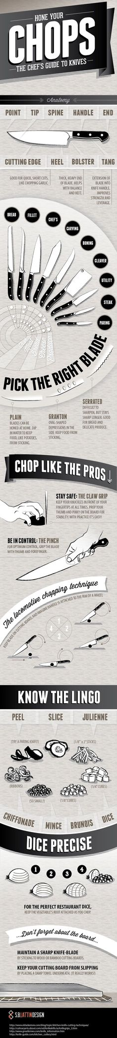 Guide to Knives & Chopping (Infographic)