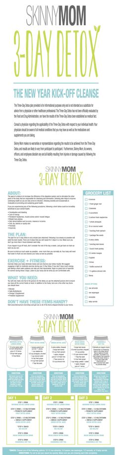 3-Day Detox from Skinny Mom...why does this shit only have to be for moms...?!?