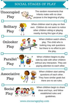 Social Stages of Play