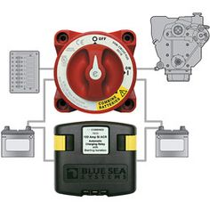 Blue Sea Systems Add A Battery Dual Circuit System Dual Battery Setup Boat Battery Classic Car Insurance