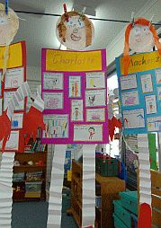 """All About Me"" . could make this extend over several days/activities. ""Me/getting to know you"" theme or ""welcome to school"" theme Back To School Night, 1st Day Of School, Pre School, High School, All About Me Activities, First Day Of School Activities, Classroom Fun, Classroom Activities, Beginning Of The School Year"