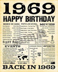 A Z 74 Legjobb Kép A Z 50th Birthday 1969 Táblán Ekkor 2019