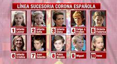 La Infanta a juicio: La Zarzuela confía en que la Infanta renuncie a sus derechos sucesorios | España | EL PAÍS