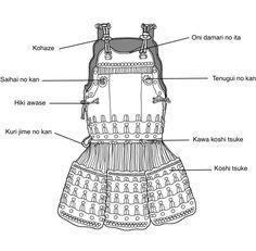 armour diagram for torso  http:  //katchu.co.uk/the_samurai_armour_glossary/body-   armour/