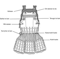 armour diagram for torso  http:  //katchu.co.uk/the_samurai_armour_glossary/body-   armour/