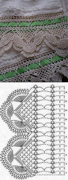 If you looking for a great border for either your crochet or knitting project, check this interesting pattern out. When you see the tutorial you will see that you will use both the knitting needle and crochet hook to work on the the wavy border. Crochet Doily Diagram, Crochet Edging Patterns, Crochet Lace Edging, Crochet Motifs, Crochet Chart, Crochet Designs, Crochet Doilies, Stitch Patterns, Knitting Patterns