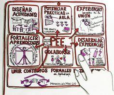 PRÁCTICAS-EMERGENTES-EN-EDUCACIÓN-INED21