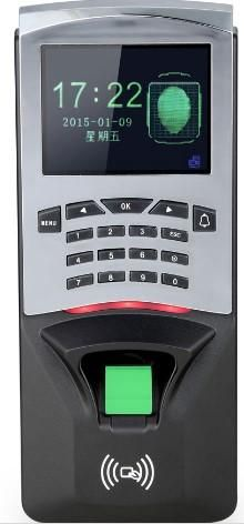 What are some facts about fingerprint access control?