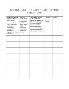 Printables Parenting Skills Worksheets parenting styles and relationships on pinterest skills worksheets by ept16172