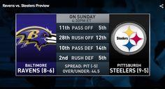 Watch Free NFL Live Stream Baltimore Ravens vs Pittsburgh Steelers Sunday Night Football on Desktop, Laptop. Rugby Online, Nfl Online, Vk Mobile, Baltimore Ravens, Pittsburgh Steelers, Nfl Football, Watch, Live, Clock