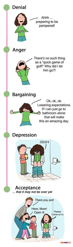 The Five Stages Of Mother's Day: Let Us Help You Cope | More LOLs & Funny Stuff for Moms | NickMom