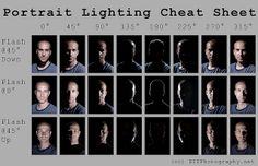 Portrait Lighting Cheat Sheet Card