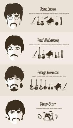The Beatles + Instrumentos