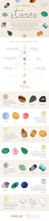 Infographic Journal • The Power of Stones  Full size infographic -...