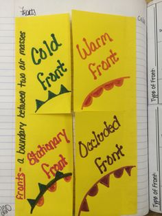 I decided to spruce up the foldable on Fronts that we do in our Interactive Notebook annually.  Middle School Science