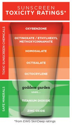 What Is Oxybenzone and Why Is it in Sunscreen? – Goddess Garden Organics